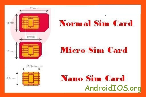 MicroSIM-NanoSIM-Comparision