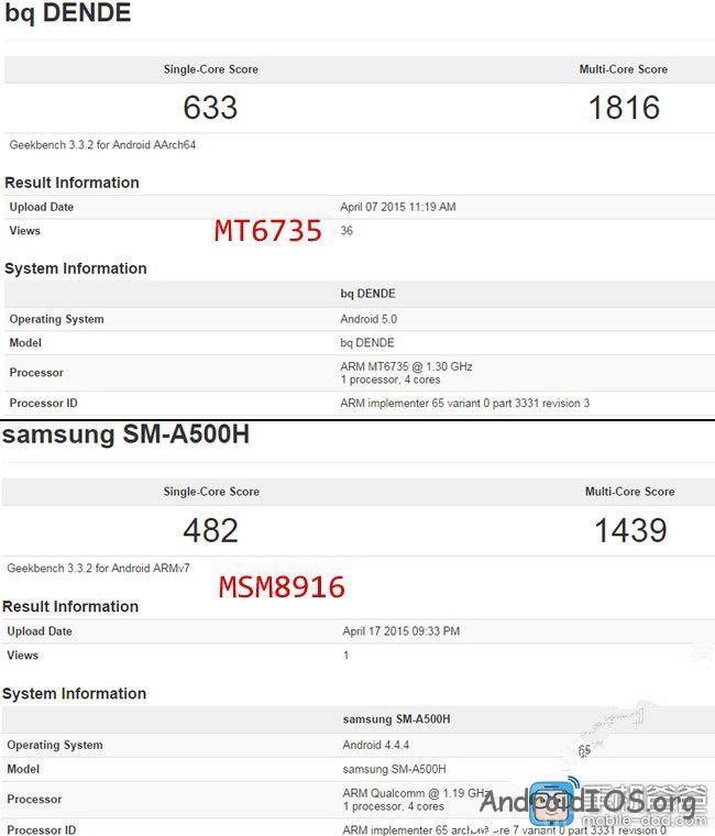 mediatek-mt6735-benchmark-leak-01