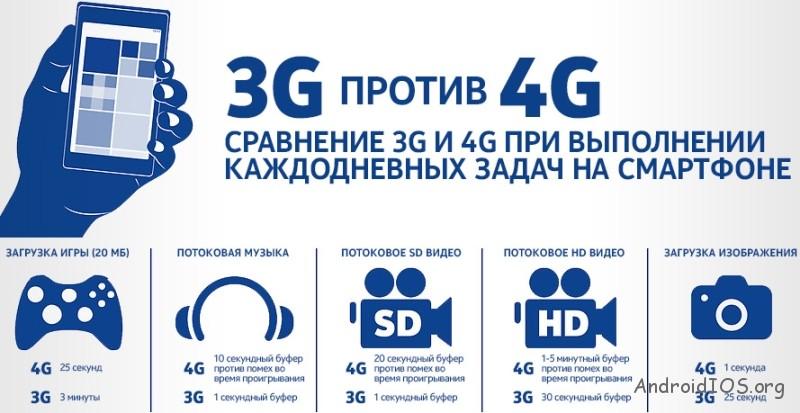 glavnoe_chto_nuzhno_znat_o_3G_i_4G_4