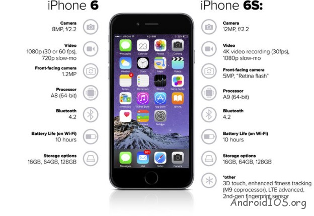 iphone-6-vs-iphone-6s-specs-comparison-cnet