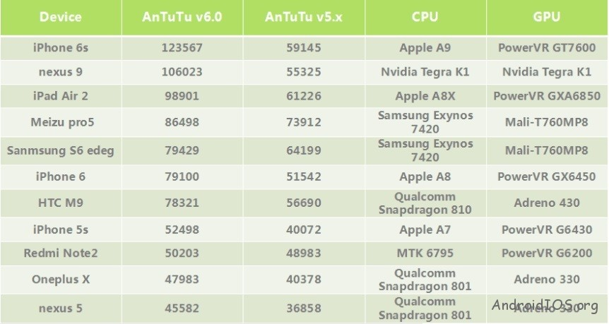 Xiaomi_Mi5_7_081215