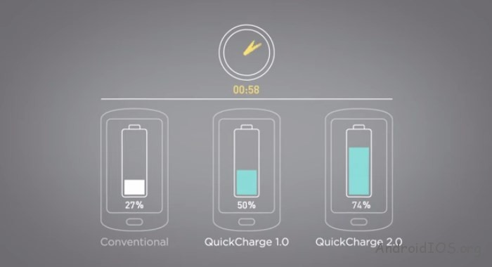 qualcomm-quick-charge-comparison