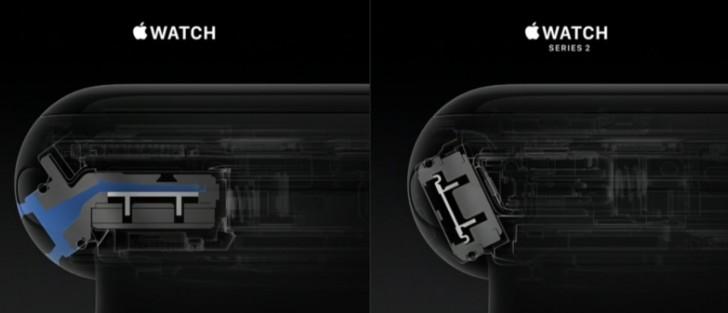 watch-apple5