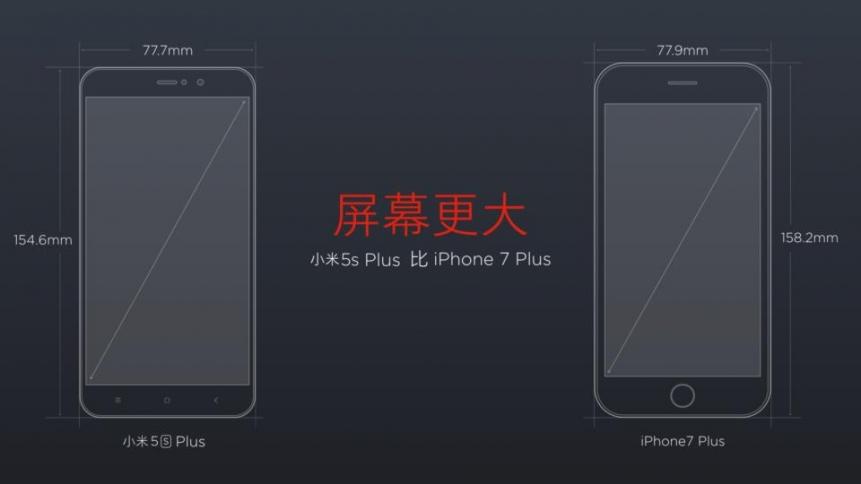 mi-5s-plus-dimensions-vs-iphone-7-plus