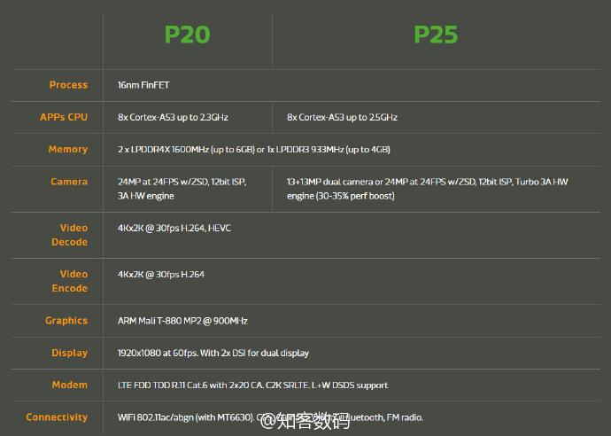 helio-p25-2