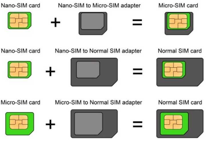 Как правильно укоротить не повредив чип