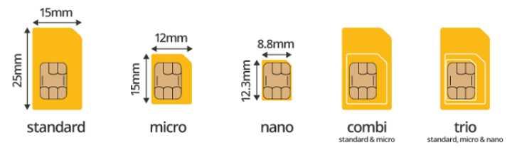 Как после изменения формата SIM вставить ее в обычный телефон